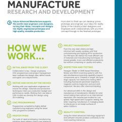 Future Folder Brochure_A4 Inserts_CONv3-page-005